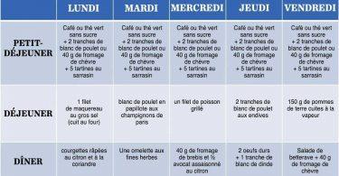 Le régime du Dr Benedeti permet d'éliminer 7 kilos en 15 jours